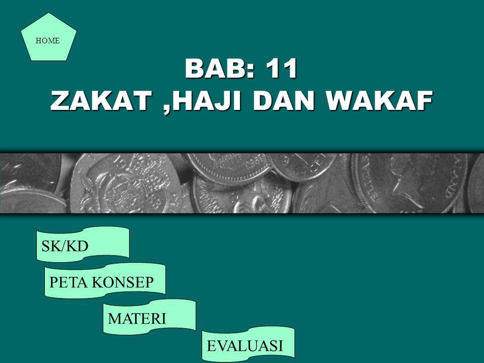 Bab  Zakat Haji Dan Wakaf