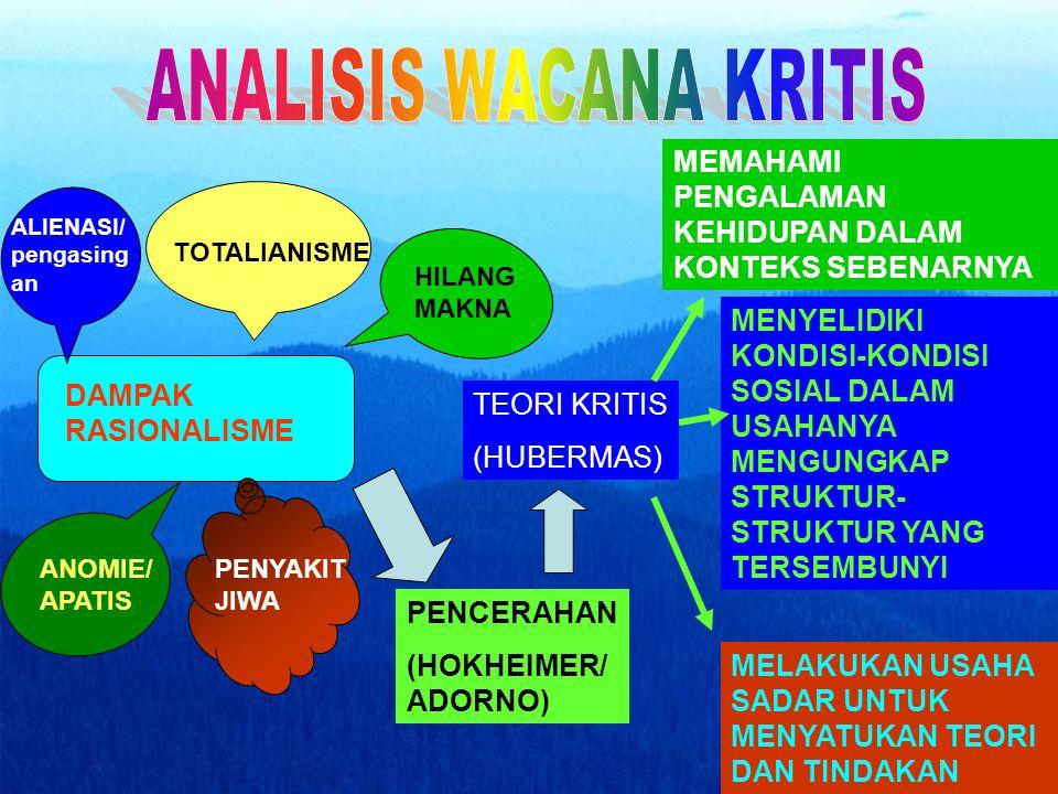 Analisis Wacana Kritis Ppt Download
