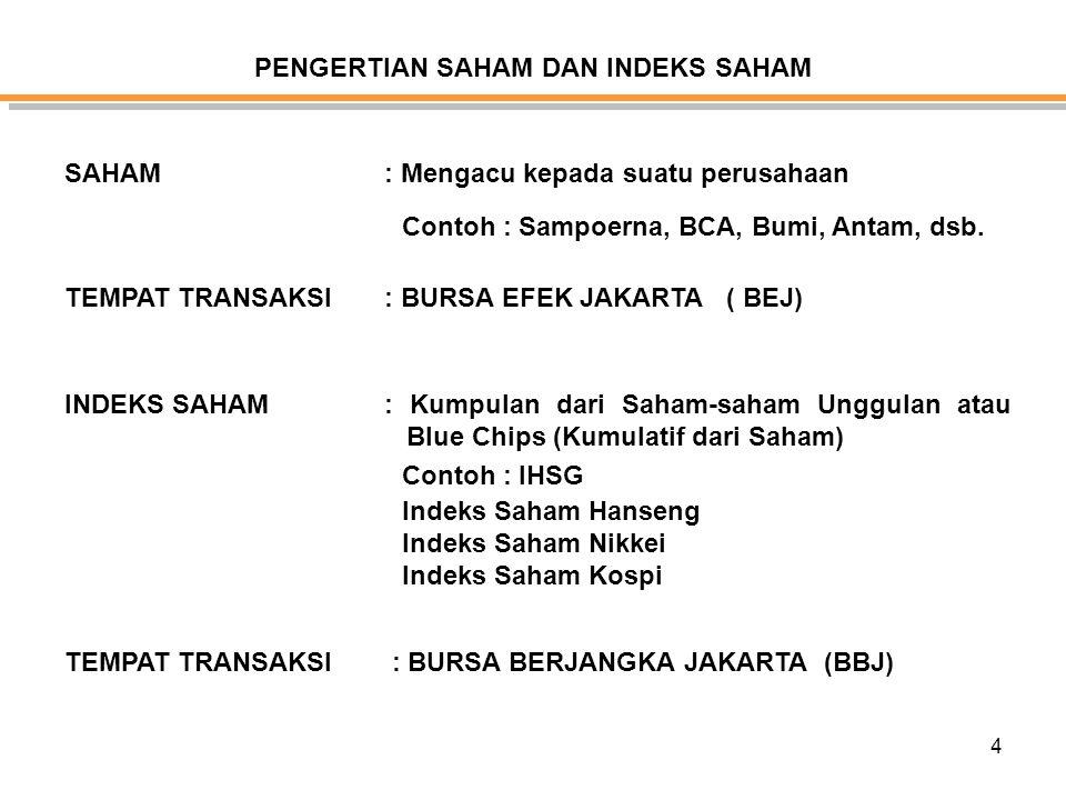 Pt Mahadana Asta Berjangka Ppt Download