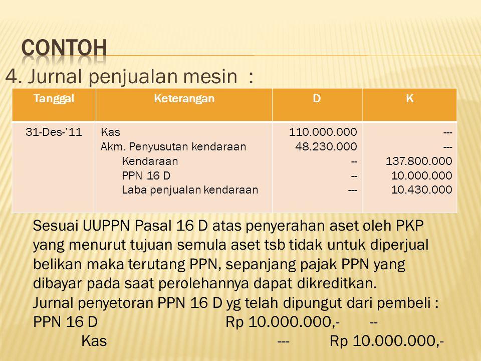 Akuntansi Pajak Aset Tetap Ppt Download