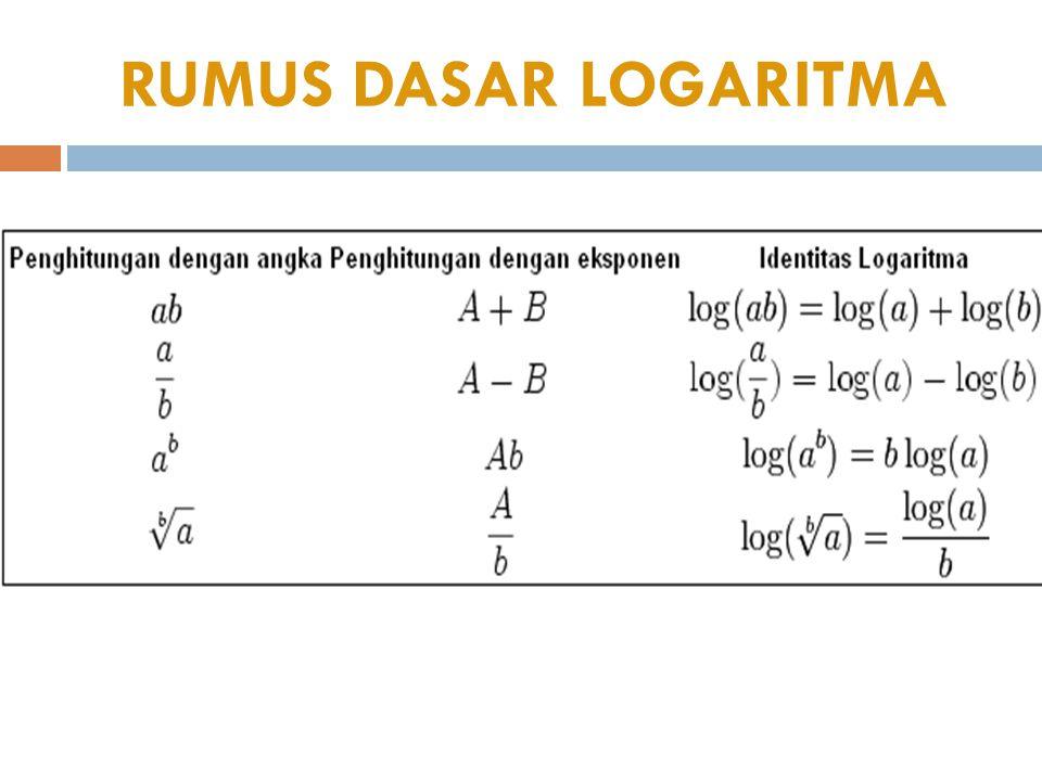 Turunan Logaritma Eksponensial Dan Trigonometri Ppt Download