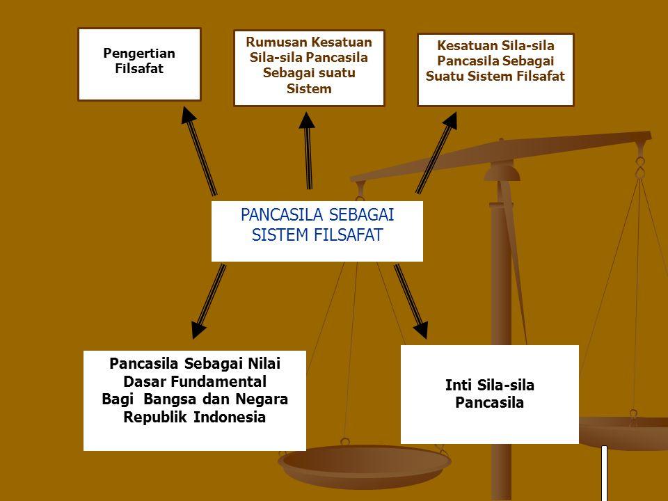 Pancasila Sebagai Sistem Filsafat Ppt Download
