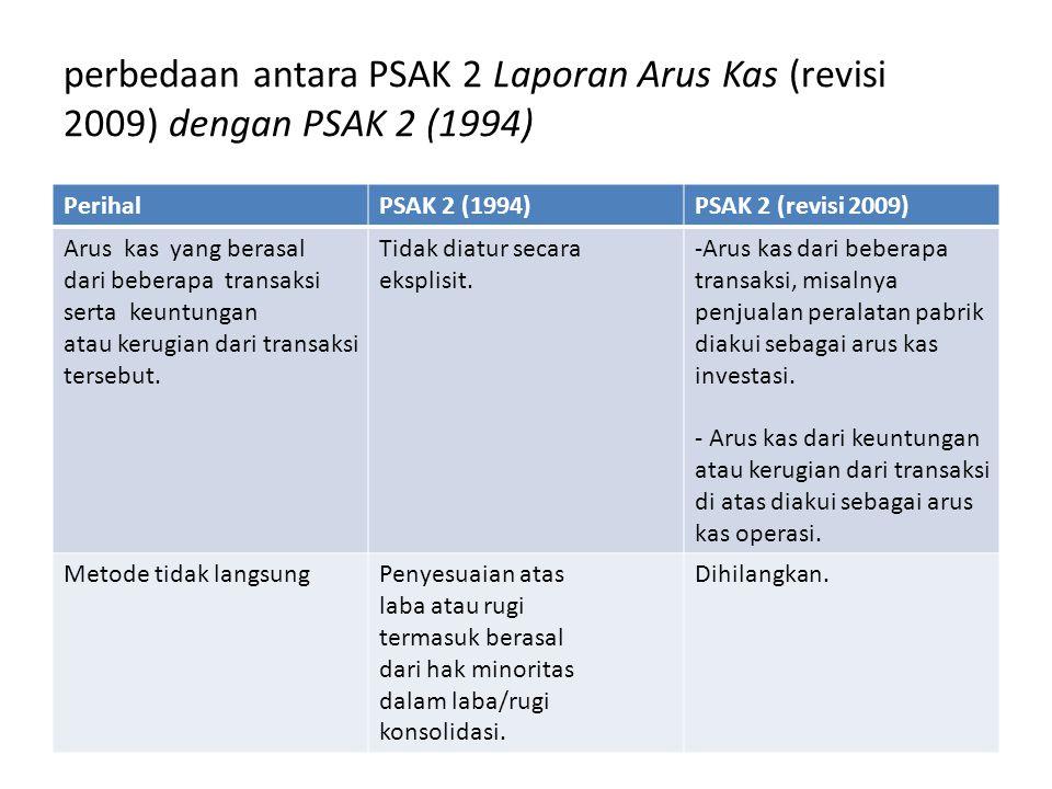 Psak No 2 Revisi 2009 Laporan Arus Kas Ppt Download
