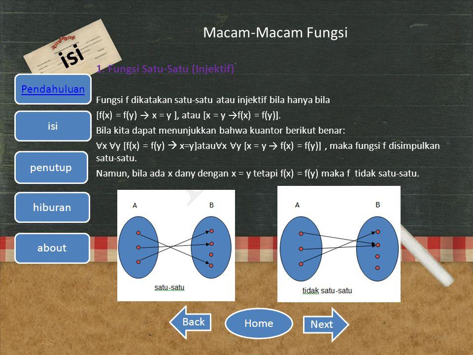 Relasi dan fungsi home pendahuluan isi penutup hiburan about back isi macam macam fungsi 1 fungsi satu satu injektif pendahuluan isi ccuart Gallery