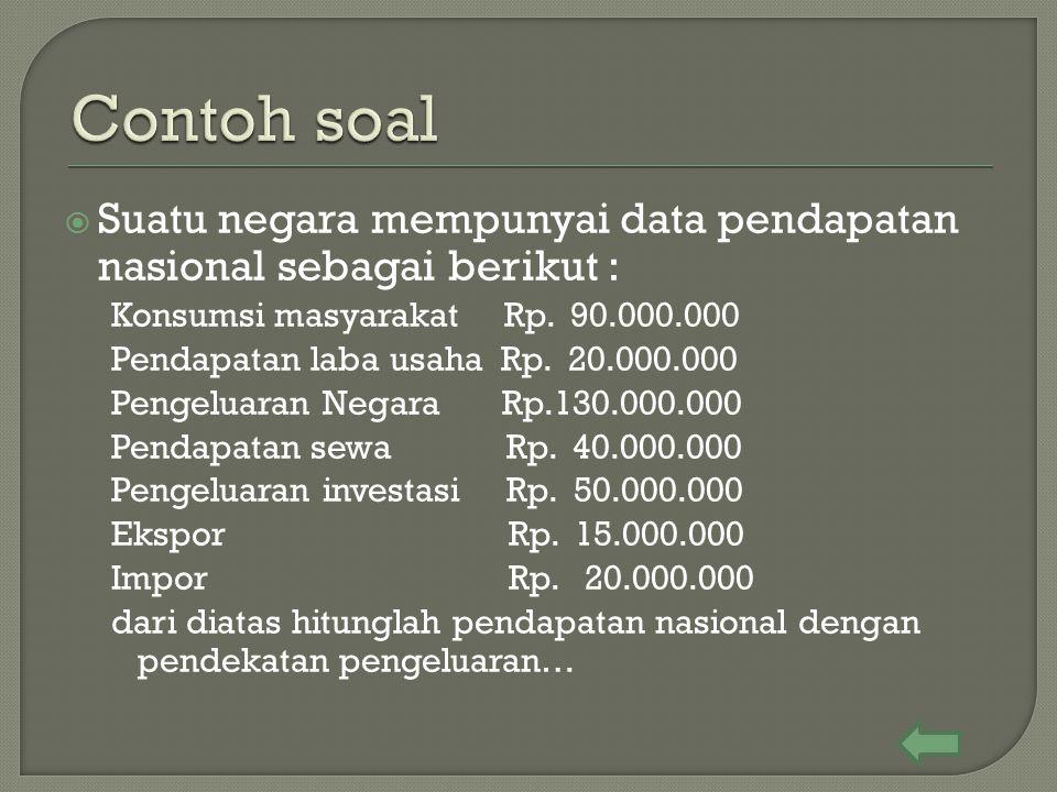 Pendapatan Nasional Ppt Download