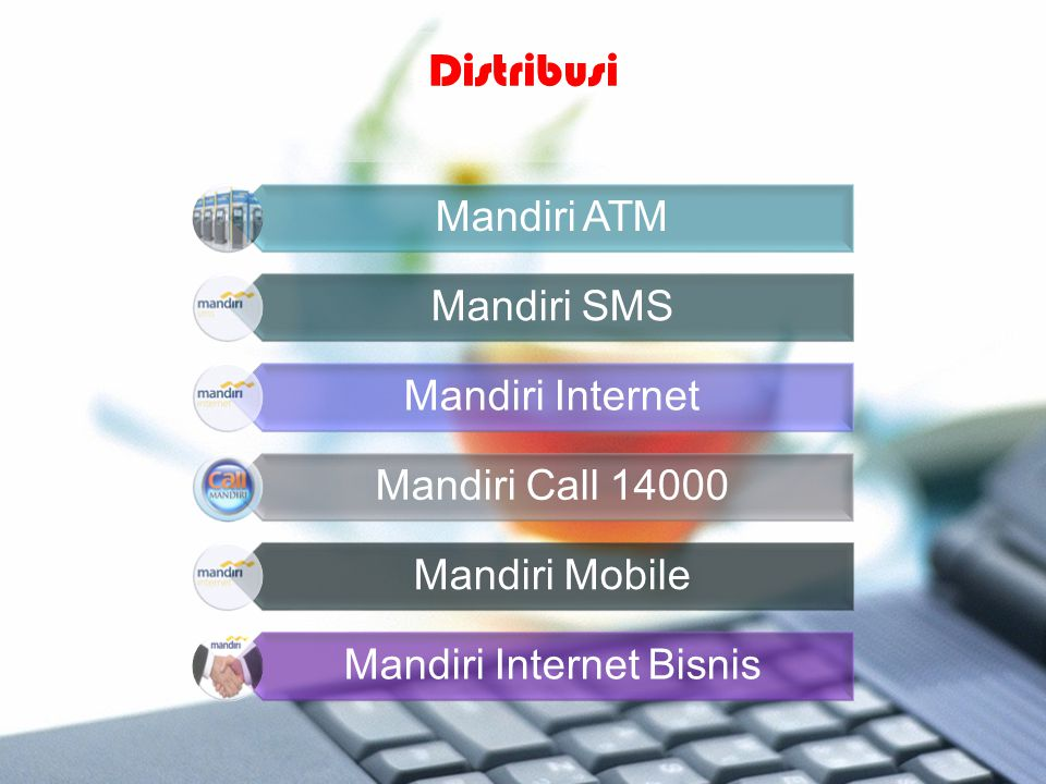 Pt Bank Mandiri Persero Tbk Ppt Download