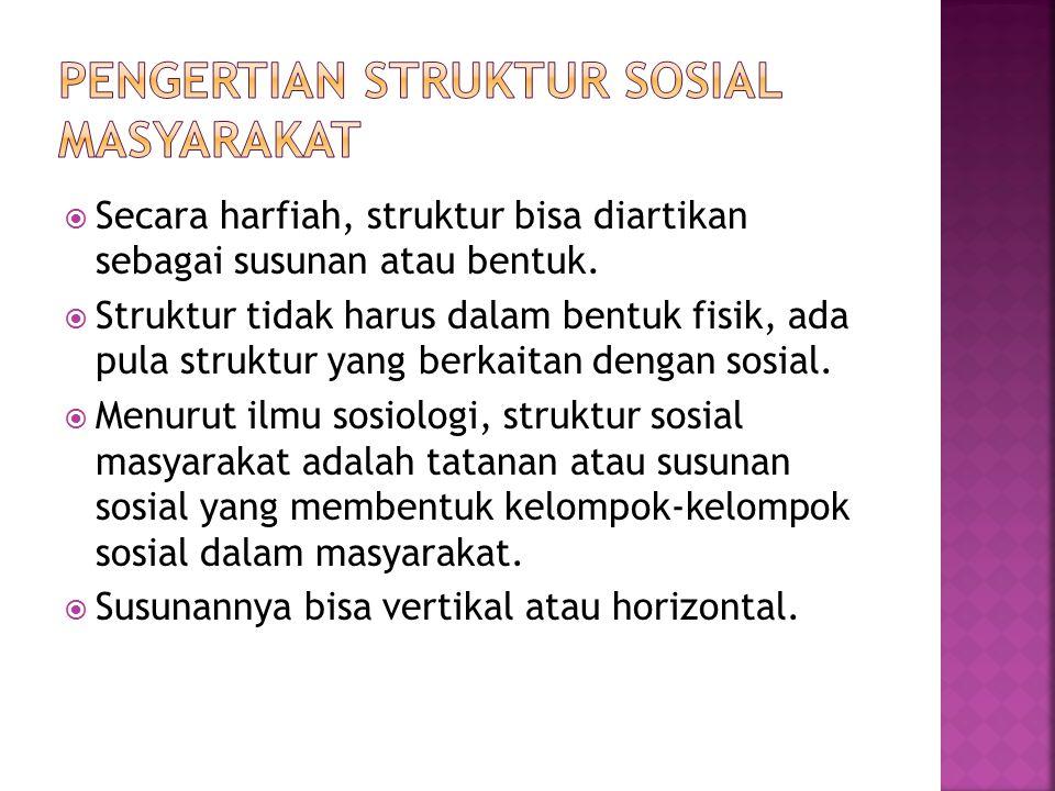 Struktur Sosial Masyarakat Ppt Download
