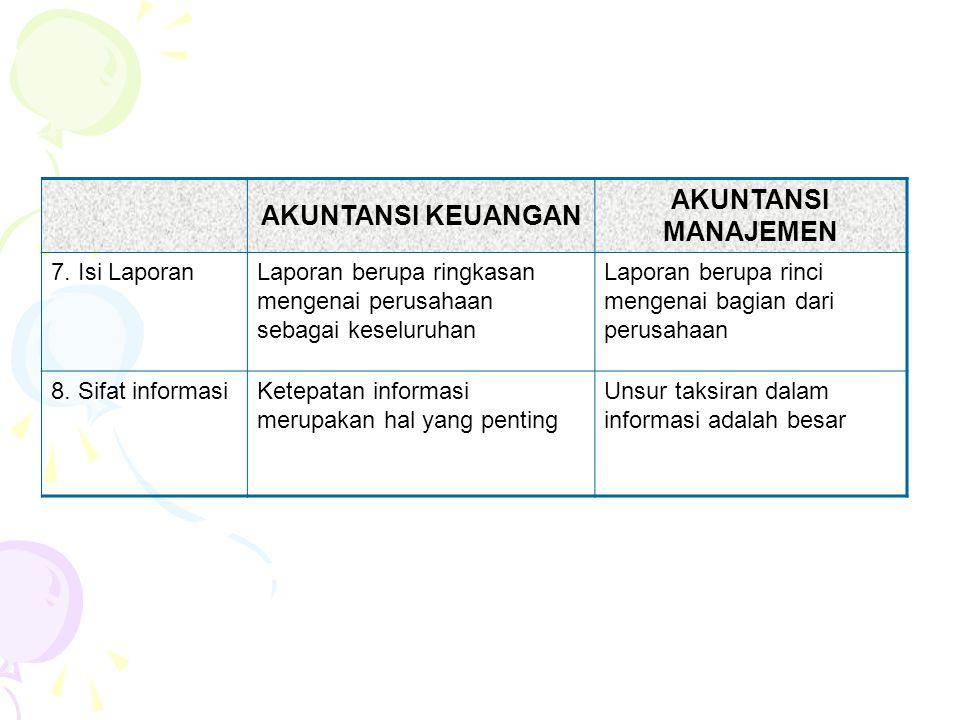 Akuntansi Keuangan Dan Akuntansi Manajemen Akuntansi Itu Mudah