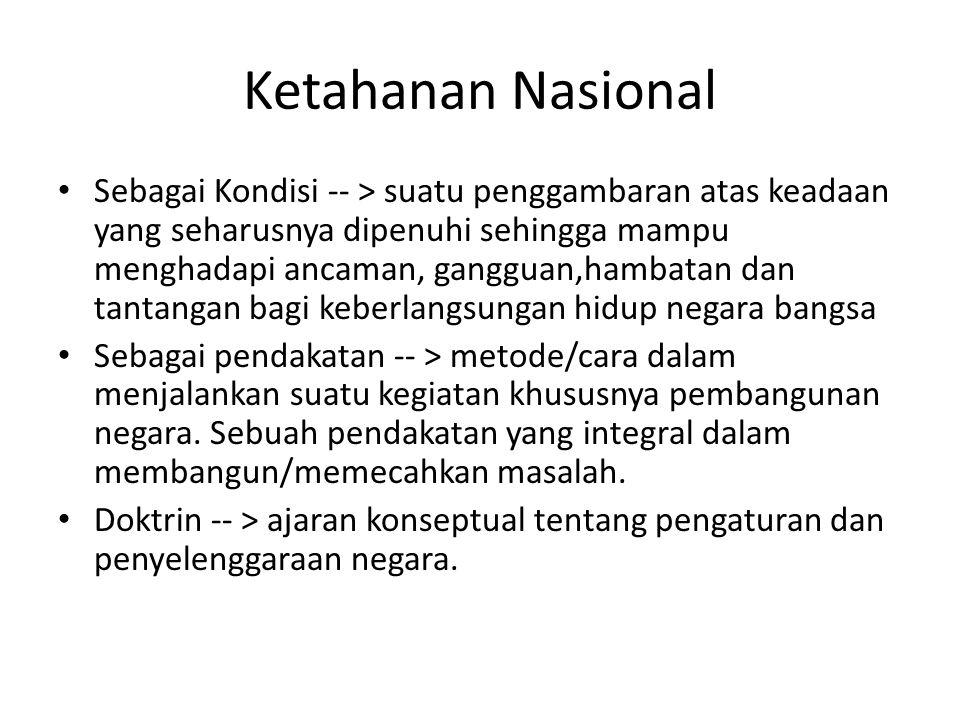 Wawasan Nusantara Dan Ketahanan Nasional Ppt Download
