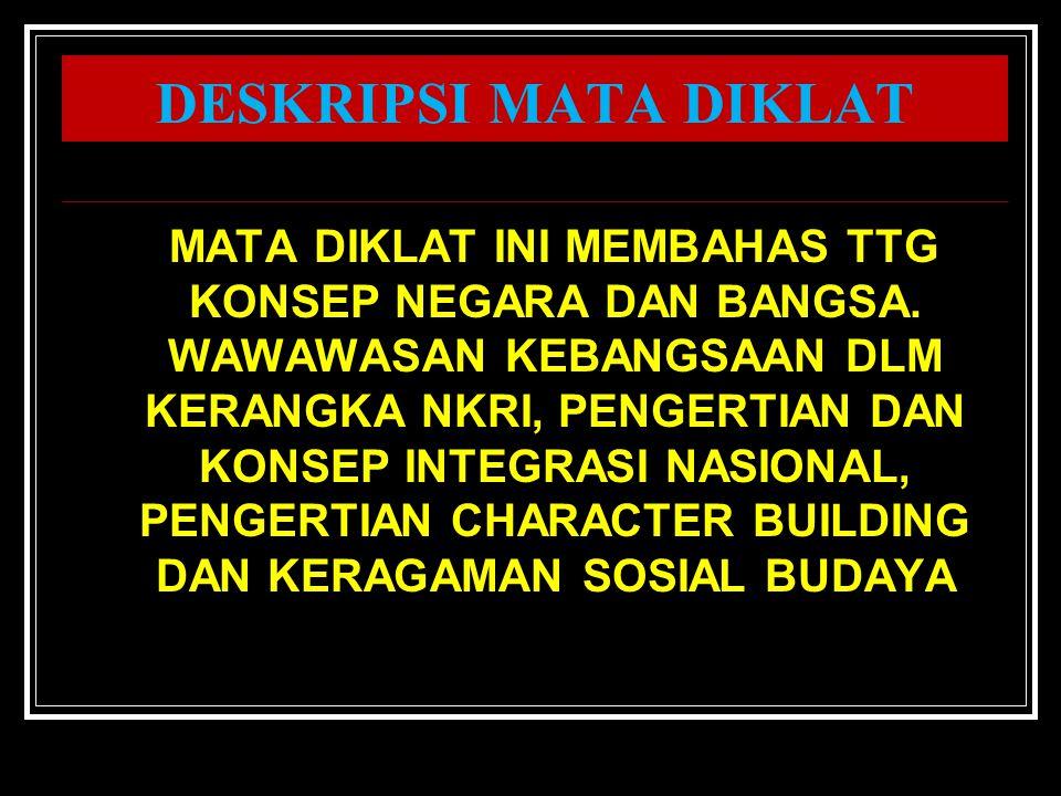 Wawasan Kebangsaan Dalam Kerangka Negara Kesatuan Republik Indonesia Ppt Download