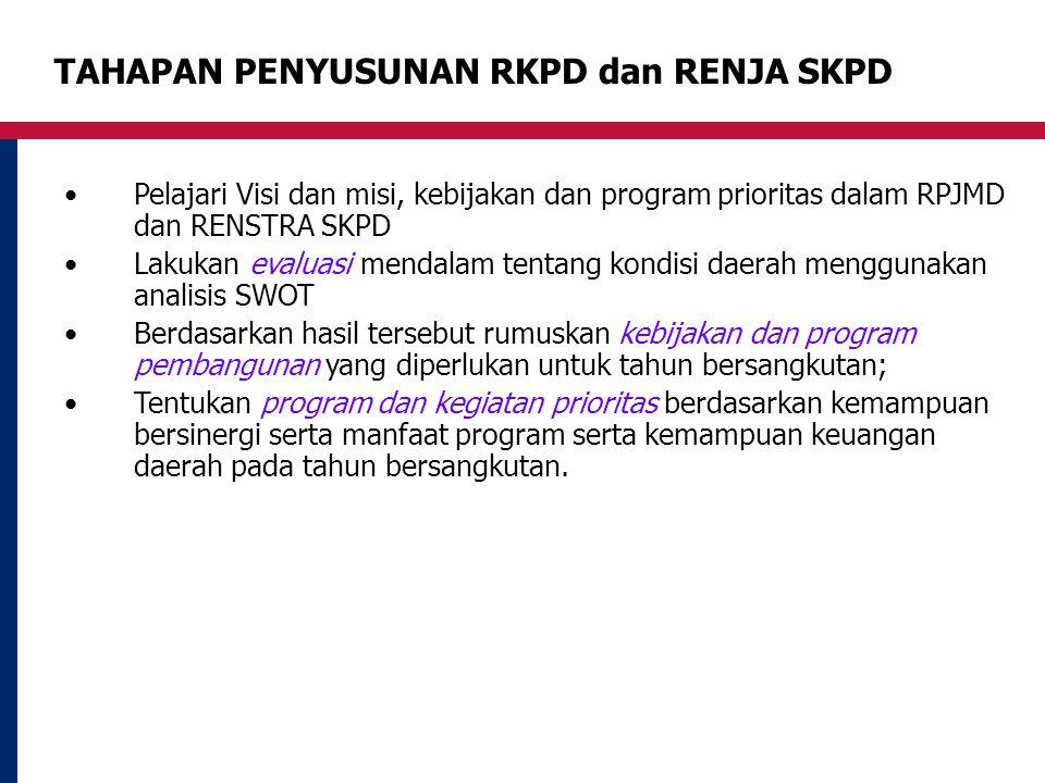 Perencanaan Keuangan Daerah Ppt Download