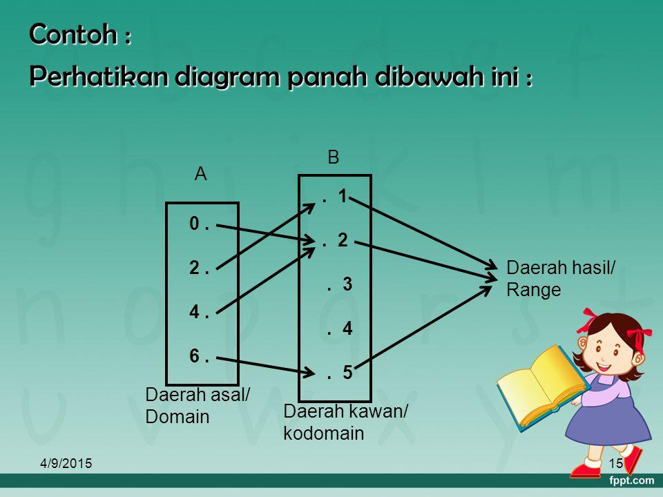 Relasi dan fungsi ppt download perhatikan diagram panah dibawah ini ccuart Image collections