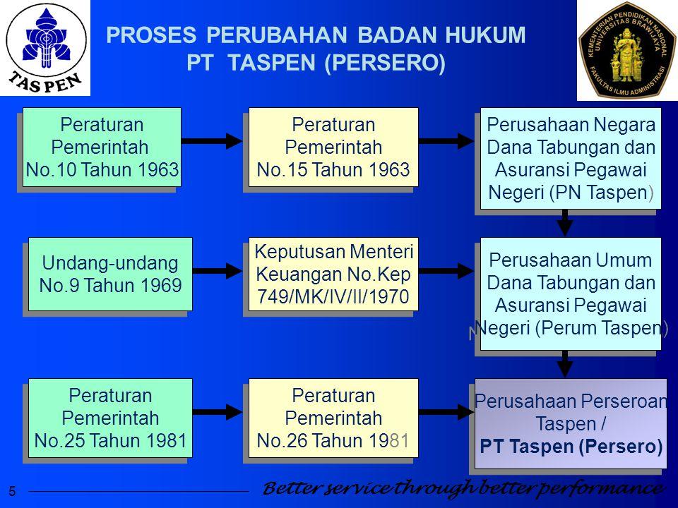 PROSES+PERUBAHAN+BADAN+HUKUM+PT+TASPEN+%28PERSERO%29%E2%80%8F