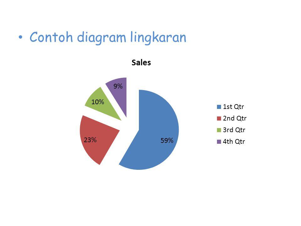 Penyajian data ppt download 12 contoh diagram lingkaran ccuart Gallery