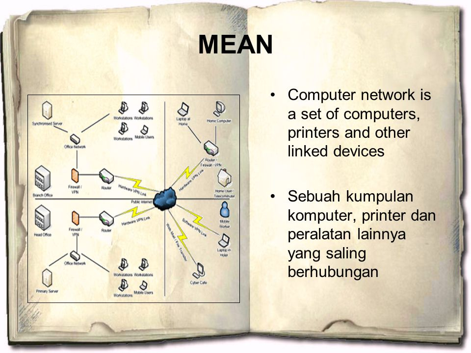 MEAN Computer network is a set of computers, printers and other linked devices.