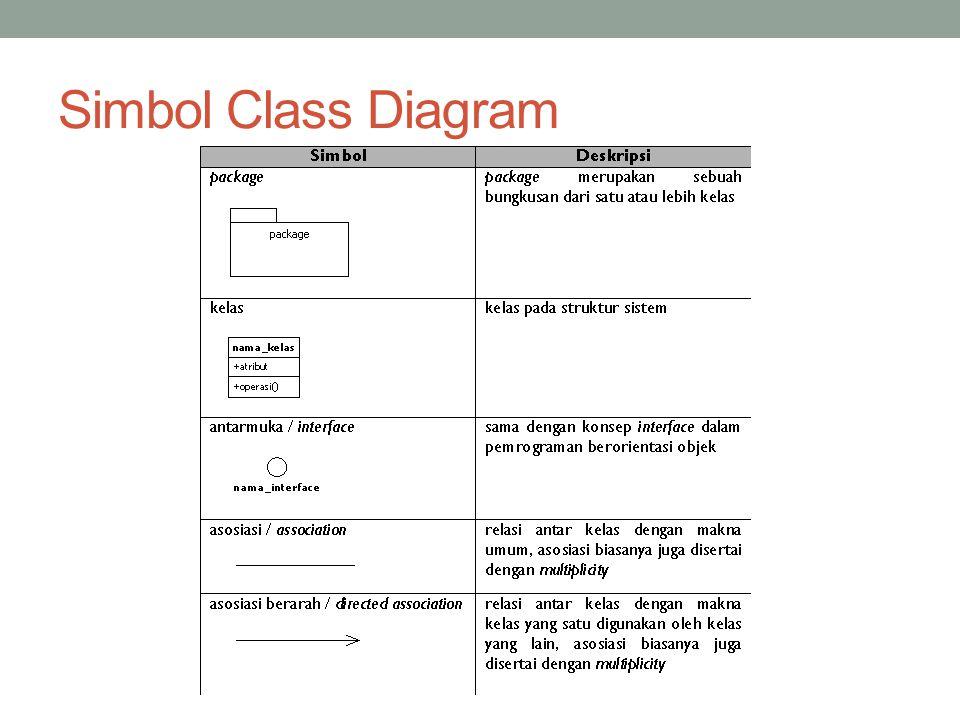 Bab 6 Class Diagram Catur Iswahyudi Ppt Download