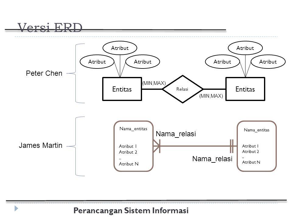 Perancangan sistem informasi ppt download versi erd peter chen entitas namarelasi james martin atribut relasi ccuart Choice Image