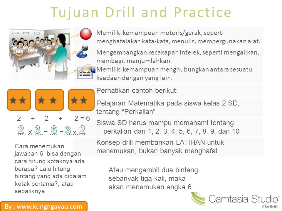Tujuan Drill and Practice