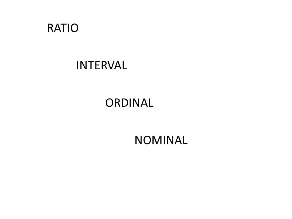 RATIO INTERVAL ORDINAL NOMINAL
