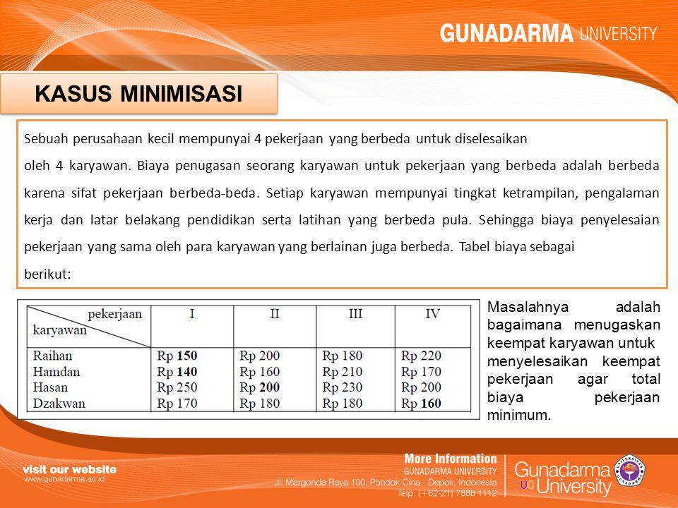Model Penugasan Assignment Problem Ppt Download