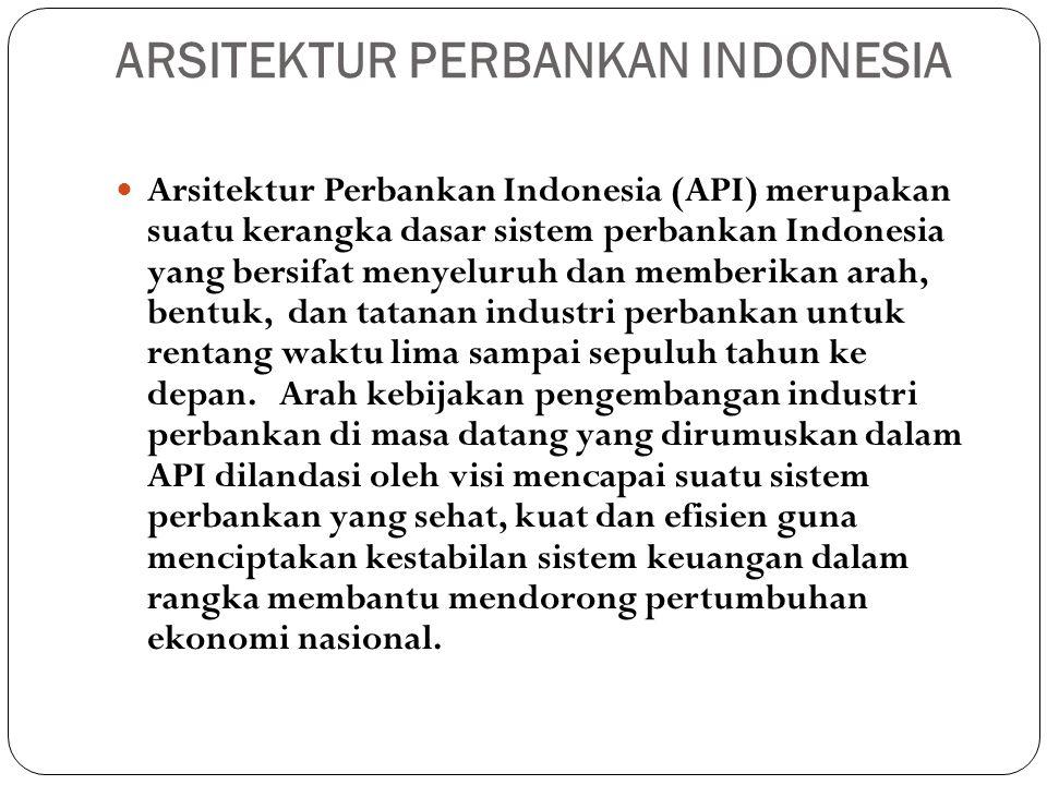 Peran Bank Indonesia