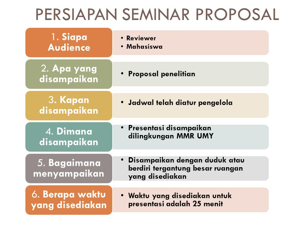 PERSIAPAN SEMINAR PROPOSAL