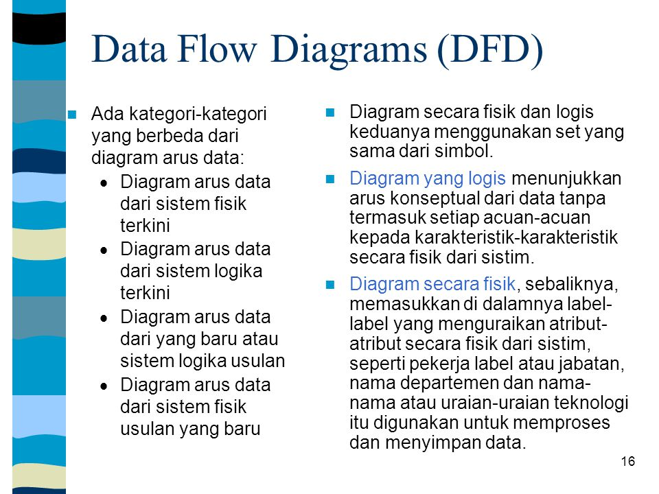 Flowcharting and data flow diagrams ppt download 16 data ccuart Choice Image