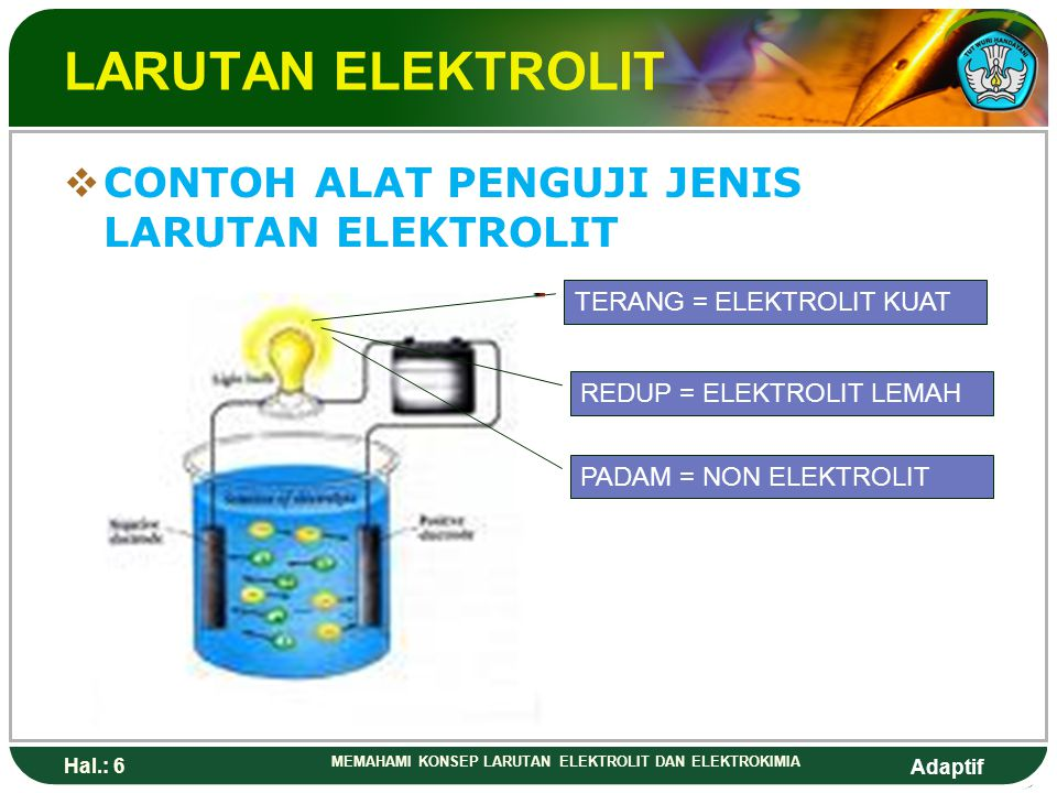 Elektrolit Dan Elektrokimia Ppt Download