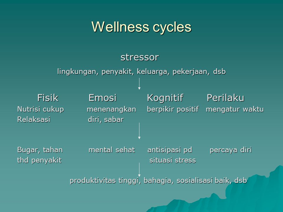 Wellness cycles stressor