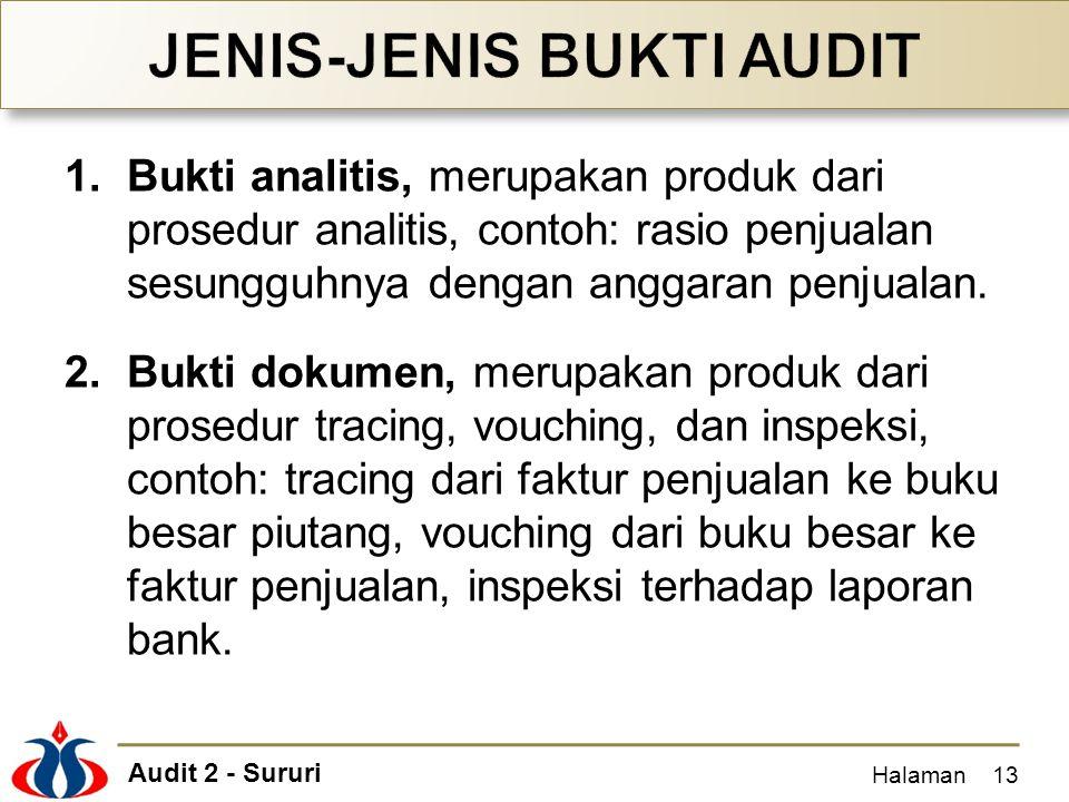 Review Auditing Halaman Ppt Download
