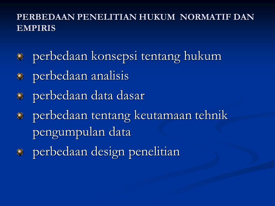 Penelitian Hukum Edy Ikhsan Mahmul Siregar Bahan Ajar Ppt Download