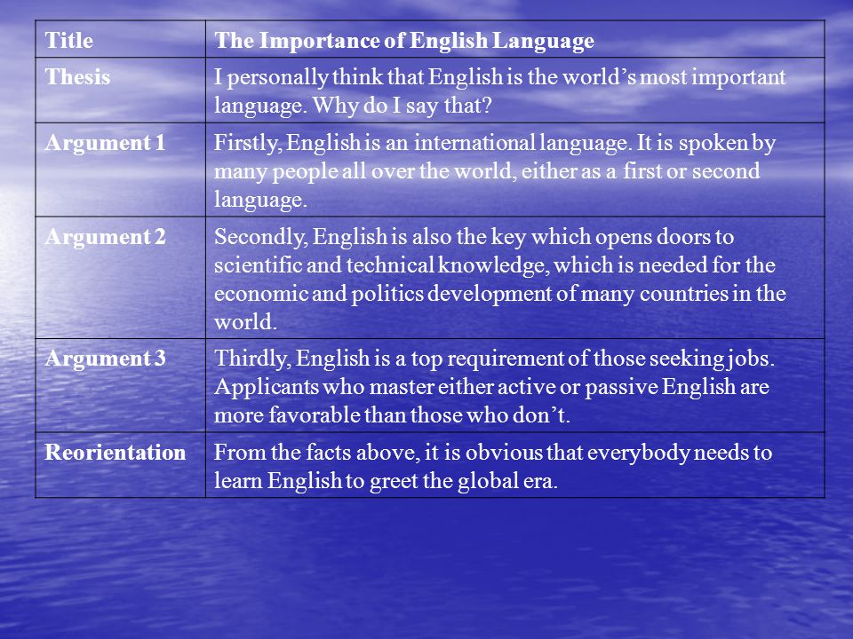 Title The Importance of English Language. Thesis. I personally think that English is the world's most important language. Why do I say that