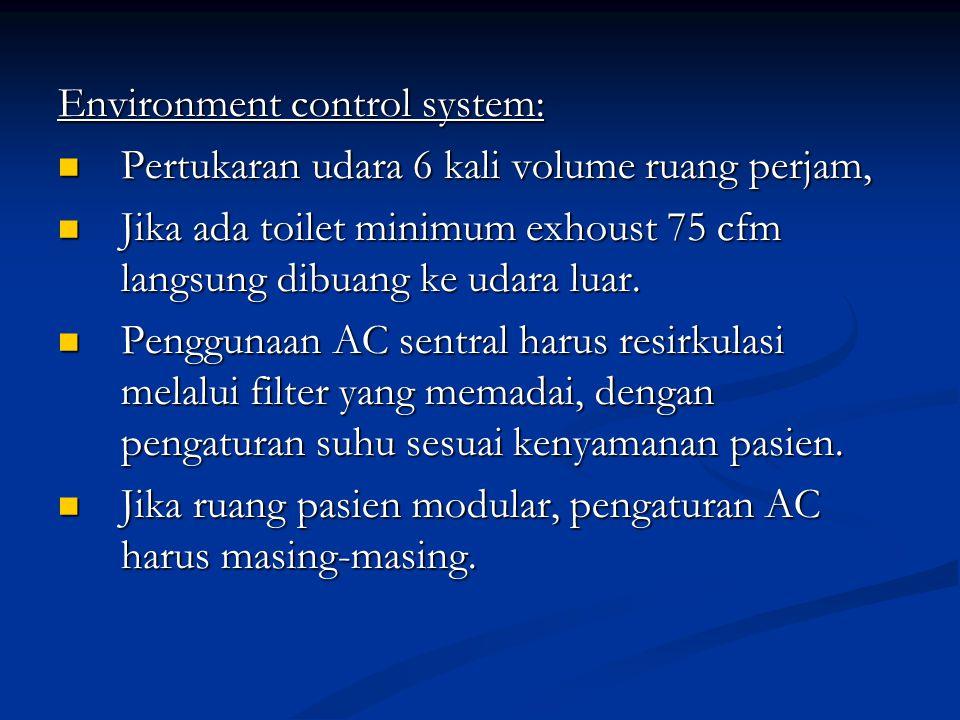 Fasilitas Pelayanan Intensif Icu Ppt Download