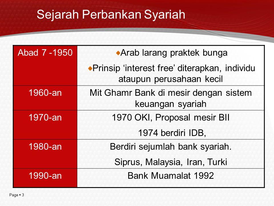 Sejarah Perbankan Ppt Download