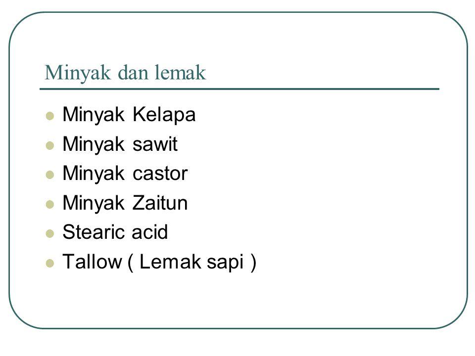 Home industri sabun mandi padat ppt download 4 minyak ccuart Image collections