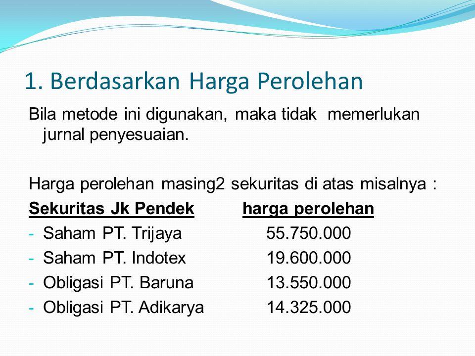 Investasi Jangka Pendek Ppt Download