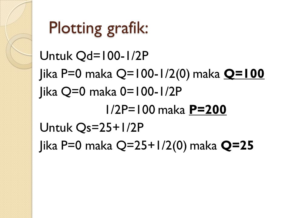 Plotting grafik: