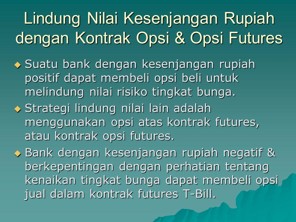 strategi opsi dengan futures
