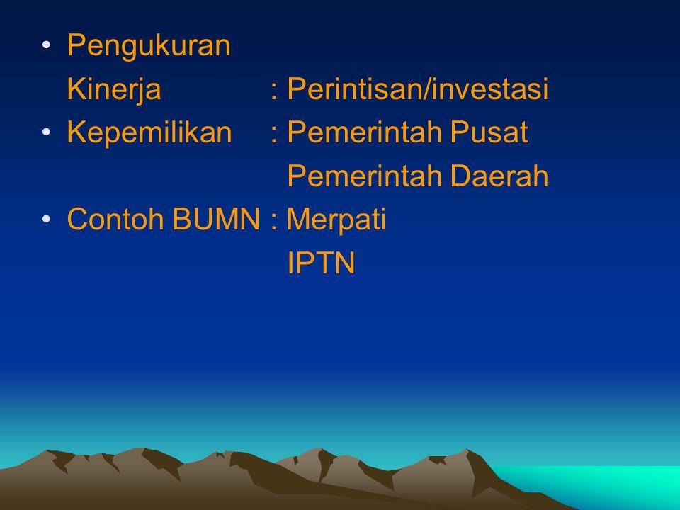 Manajemen Bumn Bumd Oleh Meirinawati Ppt Download