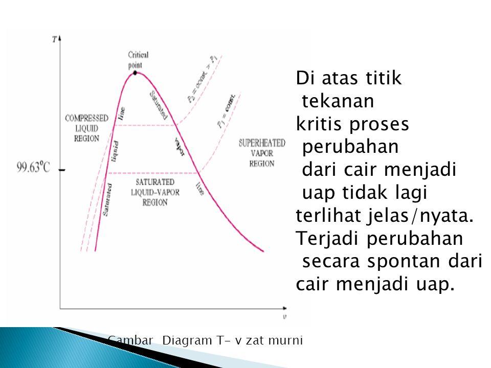 Termodinamika lingkungan ppt download uap tidak lagi terlihat jelasnyata terjadi perubahan ccuart Images