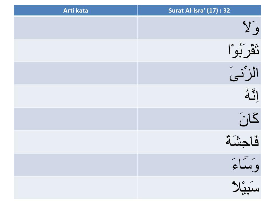 Terjemah kata & Identifikasi Hukum Tajwid - ppt download