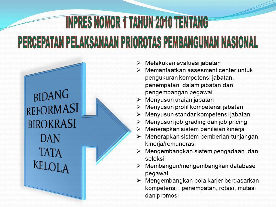 Badan Kepegawaian Daerah Provinsi Dki Jakarta Ppt Download