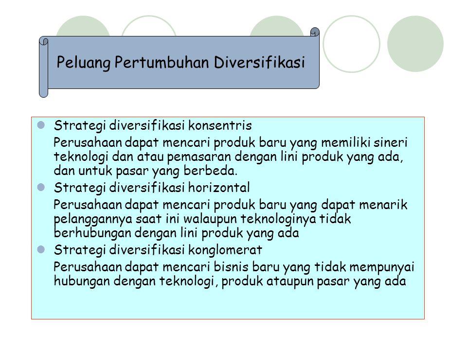 Pertumbuhan Diversifikasi