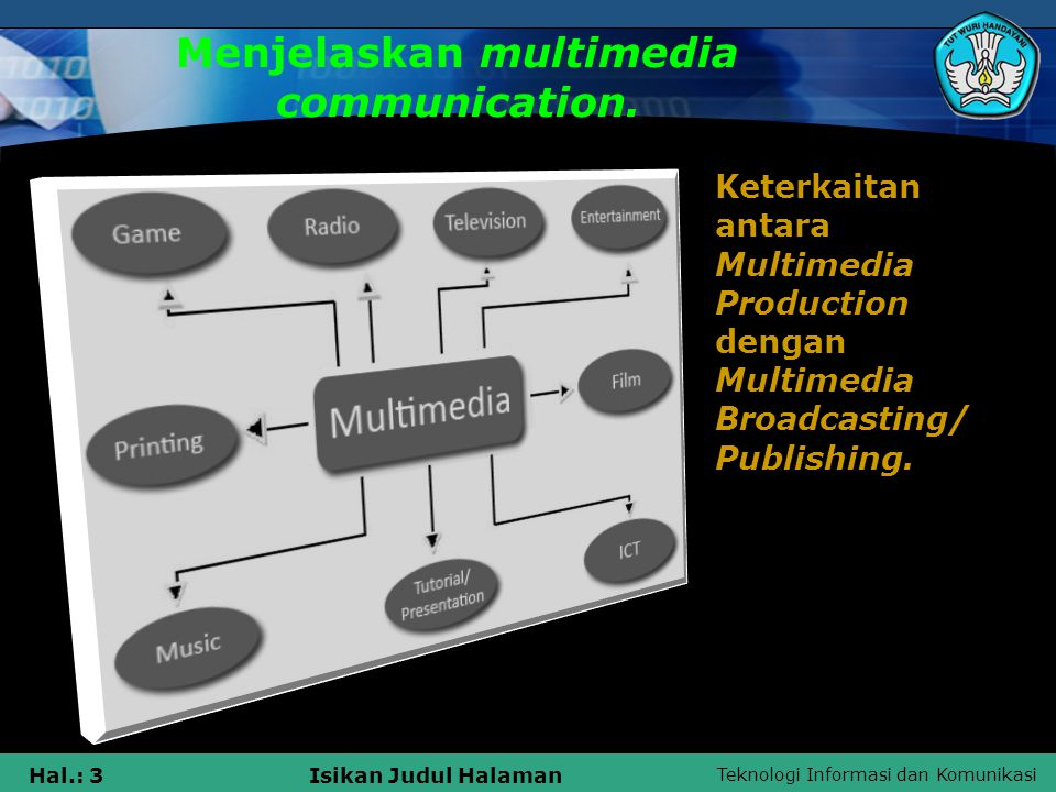 Menjelaskan multimedia communication.