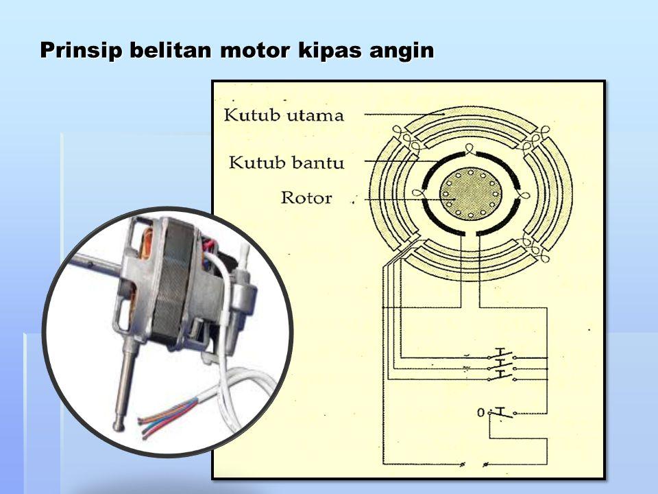 Kipas angin electric fan ppt download pengaturan kecepatan putar kipas angin 15 prinsip belitan motor asfbconference2016 Images