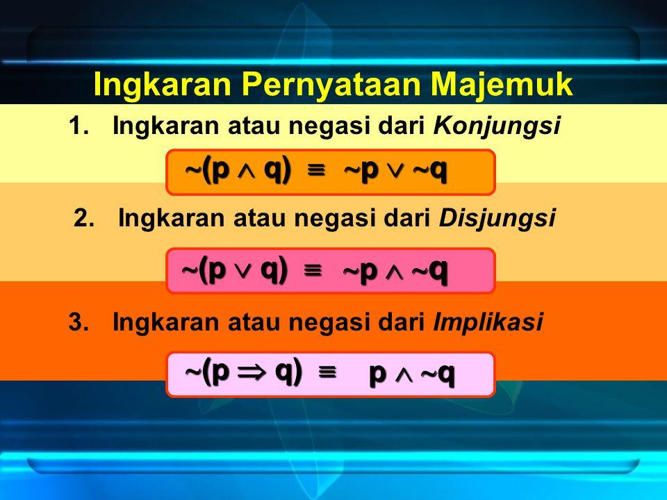 Matematika Sma Paket 2 Bedah Kisi Kisi Ujian Nasional Ppt Download