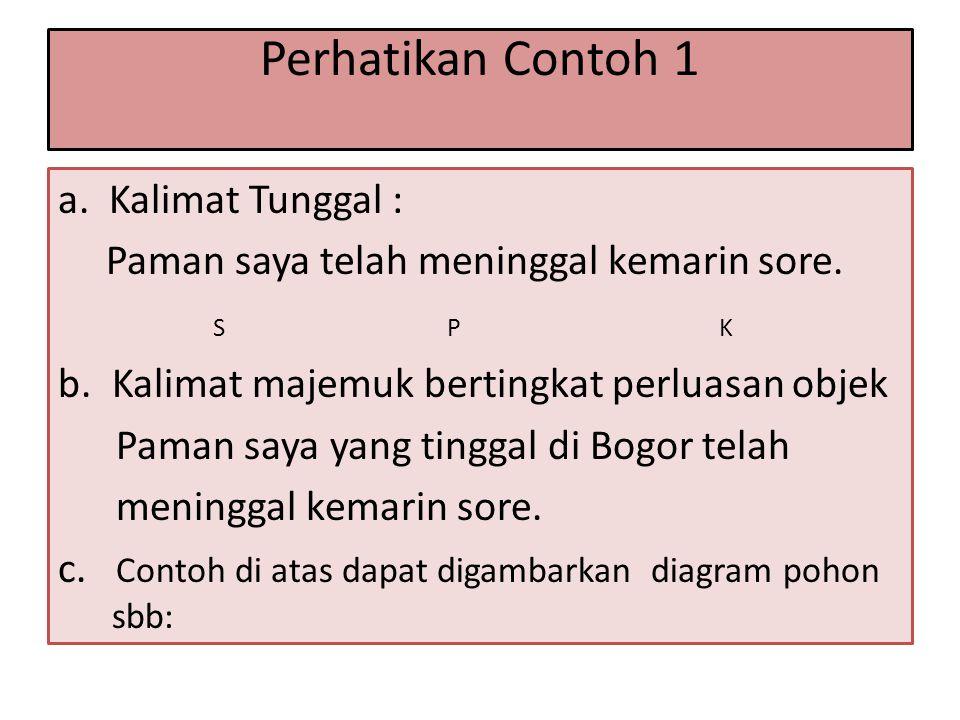 Kalimat Majemuk Ppt Download