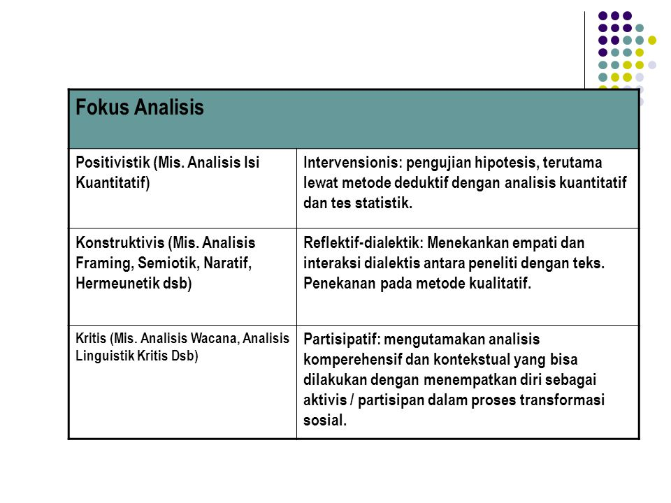 Peta Analisis Isi Media Ppt Download