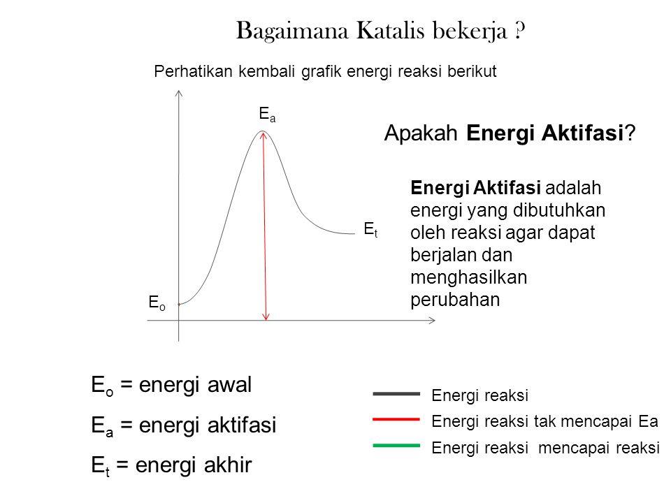 Standar kompetensi 3 memahami kinetika reaksi kesetimbangan kimia bagaimana katalis bekerja ccuart Image collections