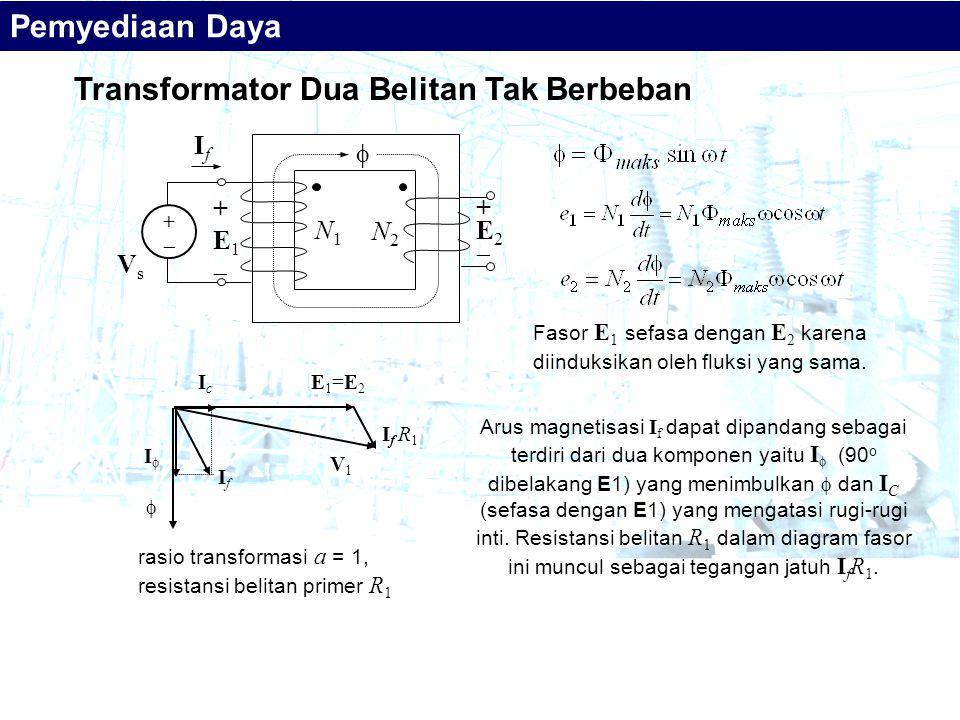 Open course selamat belajar ppt download 27 fasor ccuart Images